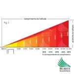 Telha Tégula Concreto BIG - Vermelho